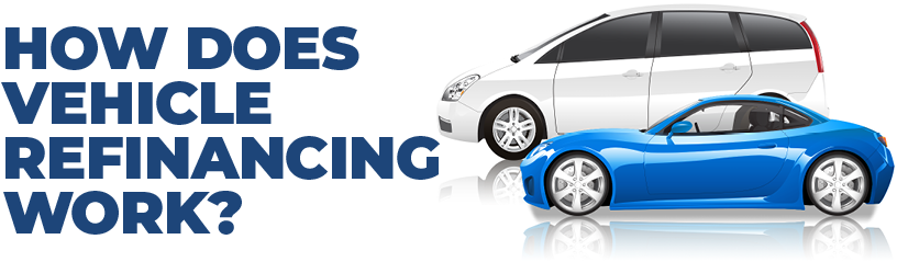 How Does Vehicle Financing Work?